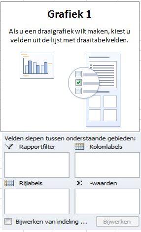 Draaigrafiek Excel