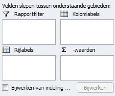 Draaitabel Excel Velden